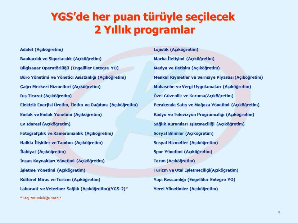 YGS'de her puan türüyle seçilecek 2 Yıllık programlar Adalet (Açıköğretim) Lojistik (Açıköğretim) Bankacılık ve Sigortacılık (Açıköğretim) Marka İleti