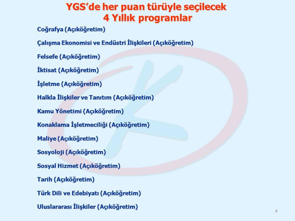 YGS'de her puan türüyle seçilecek 4 Yıllık programlar Coğrafya (Açıköğretim) Çalışma Ekonomisi ve Endüstri İlişkileri (Açıköğretim) Felsefe (Açıköğret