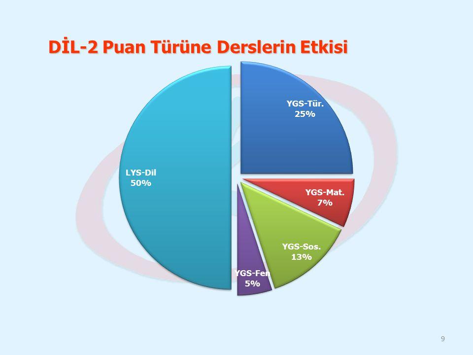 DİL-2 ile Hangi 4 Yıllıklar Kazanılır.