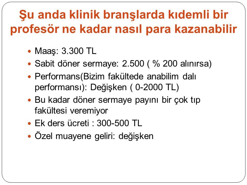 Şu anda klinik branşlarda kıdemli bir profesör ne kadar nasıl para kazanabilir Maaş: 3.300 TL Sabit döner sermaye: 2.500 ( % 200 alınırsa) Performans(Bizim fakültede anabilim dalı performansı): Değişken ( 0-2000 TL) Bu kadar döner sermaye payını bir çok tıp fakültesi veremiyor Ek ders ücreti : 300-500 TL Özel muayene geliri: değişken