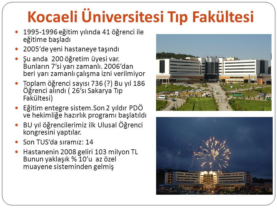 Kocaeli Üniversitesi Tıp Fakültesi 1995-1996 eğitim yılında 41 öğrenci ile eğitime başladı 2005'de yeni hastaneye taşındı Şu anda 200 öğretim üyesi va