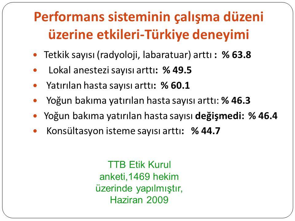 Performans sisteminin çalışma düzeni üzerine etkileri-Türkiye deneyimi Tetkik sayısı (radyoloji, labaratuar) arttı : % 63.8 Lokal anestezi sayısı arttı: % 49.5 Yatırılan hasta sayısı arttı: % 60.1 Yoğun bakıma yatırılan hasta sayısı arttı: % 46.3 Yoğun bakıma yatırılan hasta sayısı değişmedi: % 46.4 Konsültasyon isteme sayısı arttı: % 44.7 TTB Etik Kurul anketi,1469 hekim üzerinde yapılmıştır, Haziran 2009