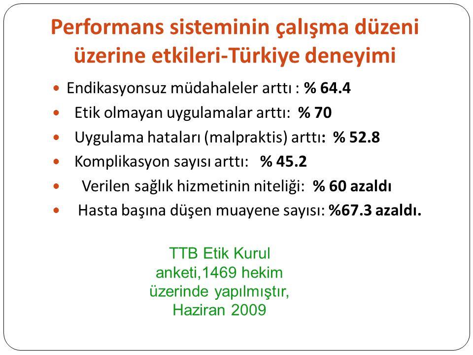 Performans sisteminin çalışma düzeni üzerine etkileri-Türkiye deneyimi Endikasyonsuz müdahaleler arttı : % 64.4 Etik olmayan uygulamalar arttı: % 70 Uygulama hataları (malpraktis) arttı: % 52.8 Komplikasyon sayısı arttı: % 45.2 Verilen sağlık hizmetinin niteliği: % 60 azaldı Hasta başına düşen muayene sayısı: %67.3 azaldı.