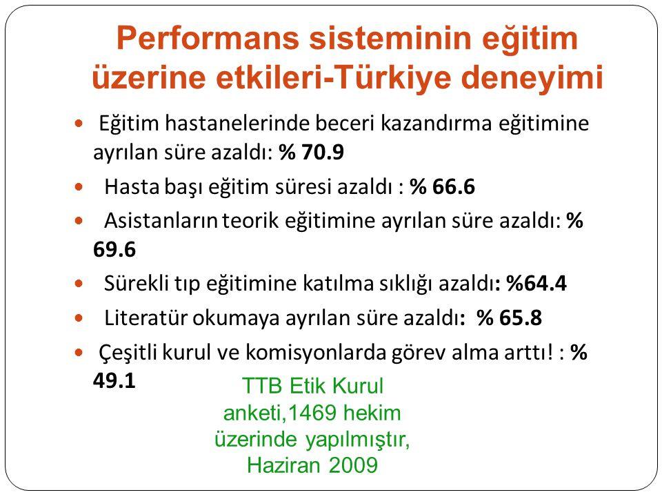 Performans sisteminin eğitim üzerine etkileri-Türkiye deneyimi Eğitim hastanelerinde beceri kazandırma eğitimine ayrılan süre azaldı: % 70.9 Hasta başı eğitim süresi azaldı : % 66.6 Asistanların teorik eğitimine ayrılan süre azaldı: % 69.6 Sürekli tıp eğitimine katılma sıklığı azaldı: %64.4 Literatür okumaya ayrılan süre azaldı: % 65.8 Çeşitli kurul ve komisyonlarda görev alma arttı.