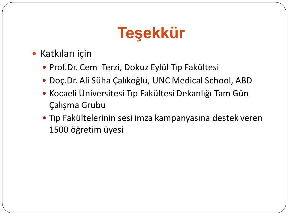 Teşekkür Katkıları için Prof.Dr. Cem Terzi, Dokuz Eylül Tıp Fakültesi Doç.Dr. Ali Süha Çalıkoğlu, UNC Medical School, ABD Kocaeli Üniversitesi Tıp Fak