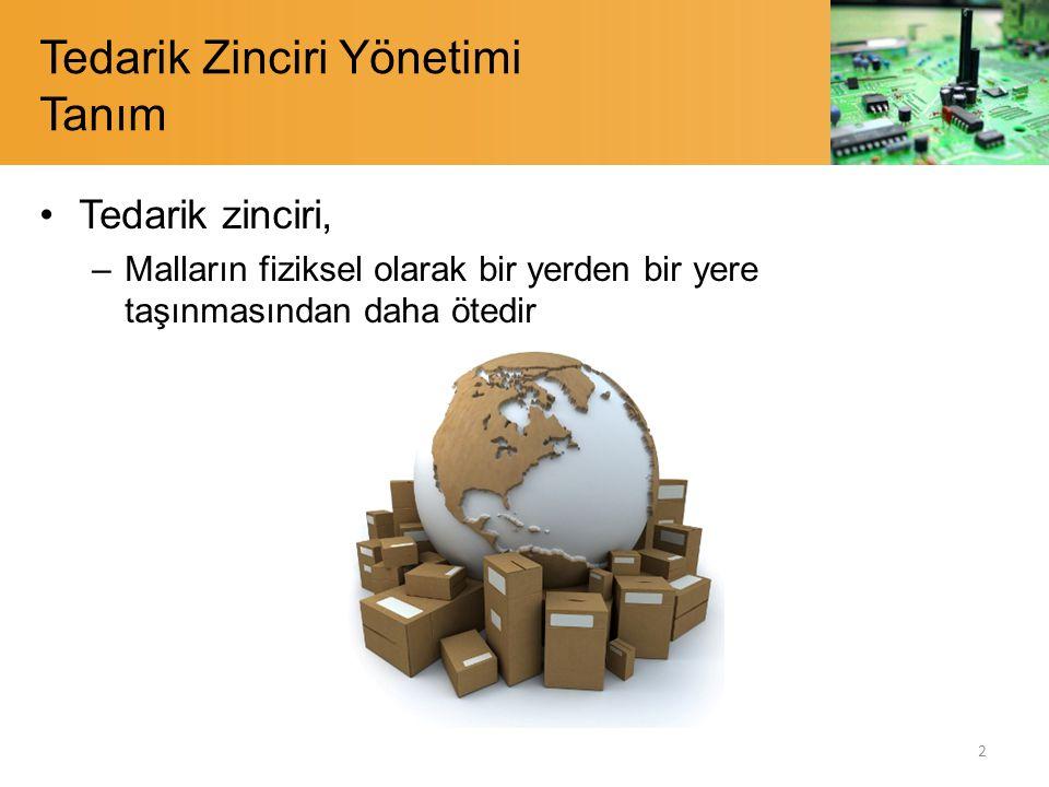 Tedarik Zinciri Yönetimi Tanım Tedarik zinciri, –Malların fiziksel olarak bir yerden bir yere taşınmasından daha ötedir 2