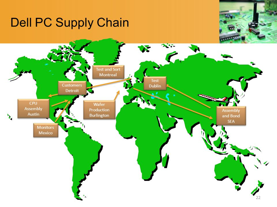 Dell PC Supply Chain 22 Wafer Production Burlington Test and Sort Montreal Test Dublin Assembly and Bond SEA CPU Assembly Austin Monitors Mexico Custo
