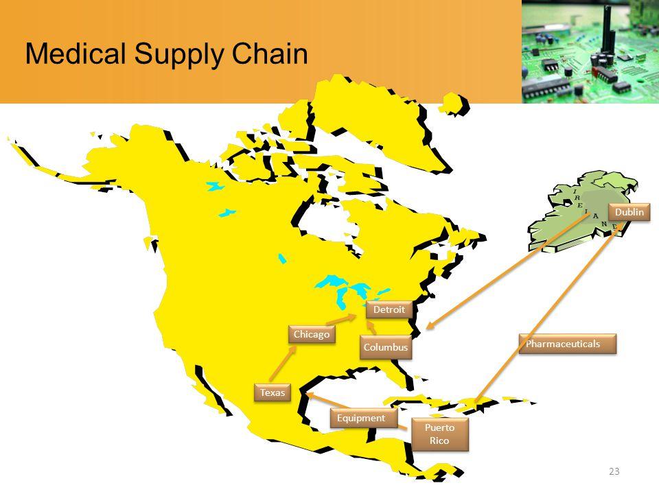 Medical Supply Chain 23 Puerto Rico Texas Chicago Detroit Columbus Dublin Pharmaceuticals Equipment