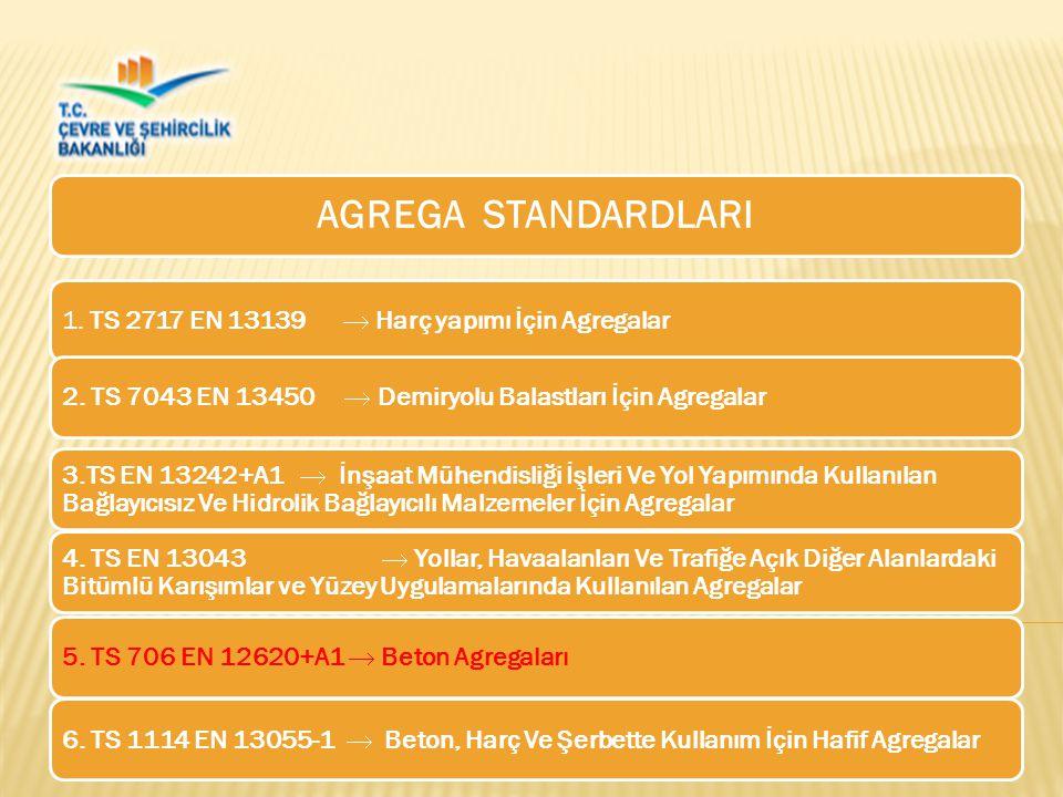 AGREGA STANDARDLARI 1.TS 2717 EN 13139  Harç yapımı İçin Agregalar2.