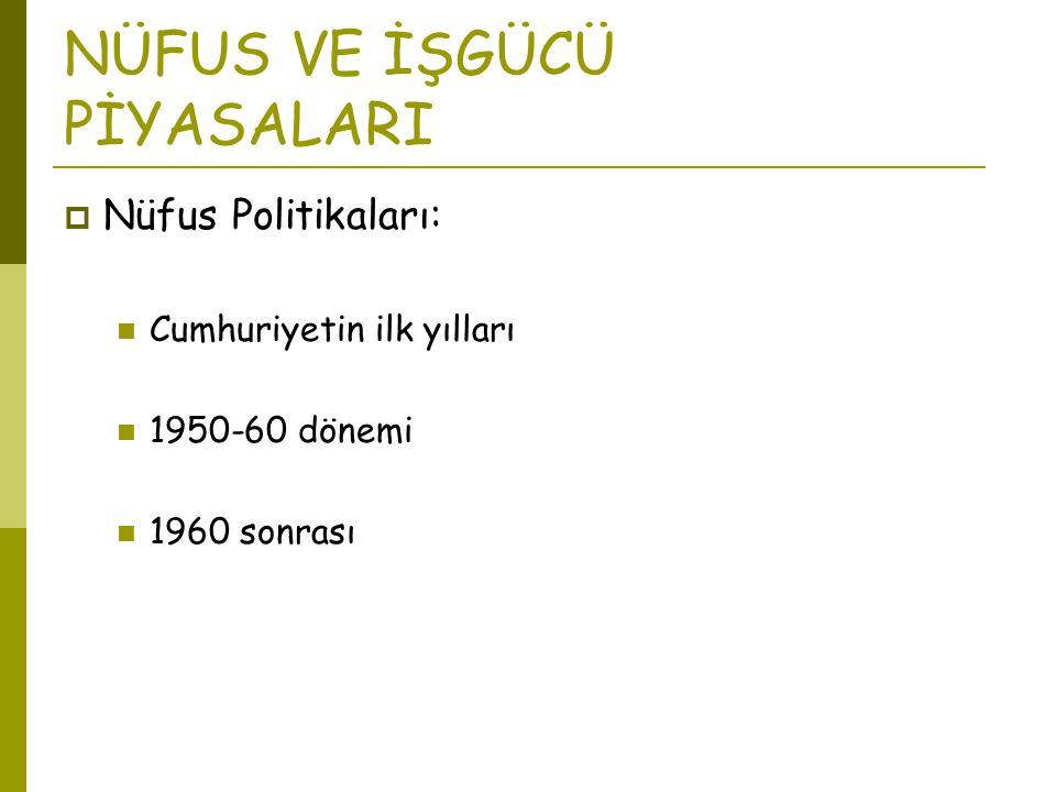 NÜFUS VE İŞGÜCÜ PİYASALARI  Nüfus Politikaları: Cumhuriyetin ilk yılları 1950-60 dönemi 1960 sonrası