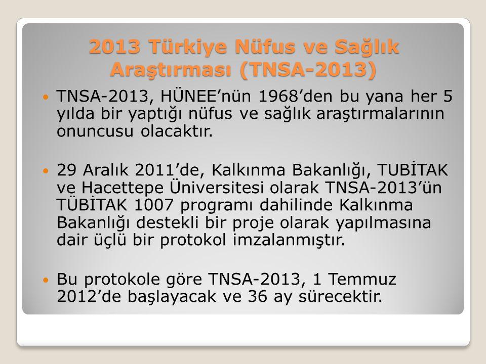 2013 Türkiye Nüfus ve Sağlık Araştırması (TNSA-2013) TNSA-2013, HÜNEE'nün 1968'den bu yana her 5 yılda bir yaptığı nüfus ve sağlık araştırmalarının onuncusu olacaktır.