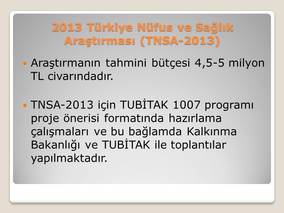 2013 Türkiye Nüfus ve Sağlık Araştırması (TNSA-2013) Araştırmanın tahmini bütçesi 4,5-5 milyon TL civarındadır.