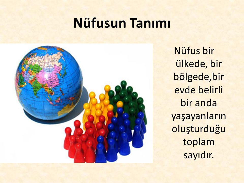 Nüfusun Tanımı Nüfus bir ülkede, bir bölgede,bir evde belirli bir anda yaşayanların oluşturduğu toplam sayıdır.