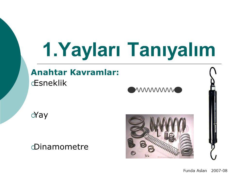Funda Aslan 2007-08 1.Yayları Tanıyalım Anahtar Kavramlar:  Esneklik  Yay  Dinamometre