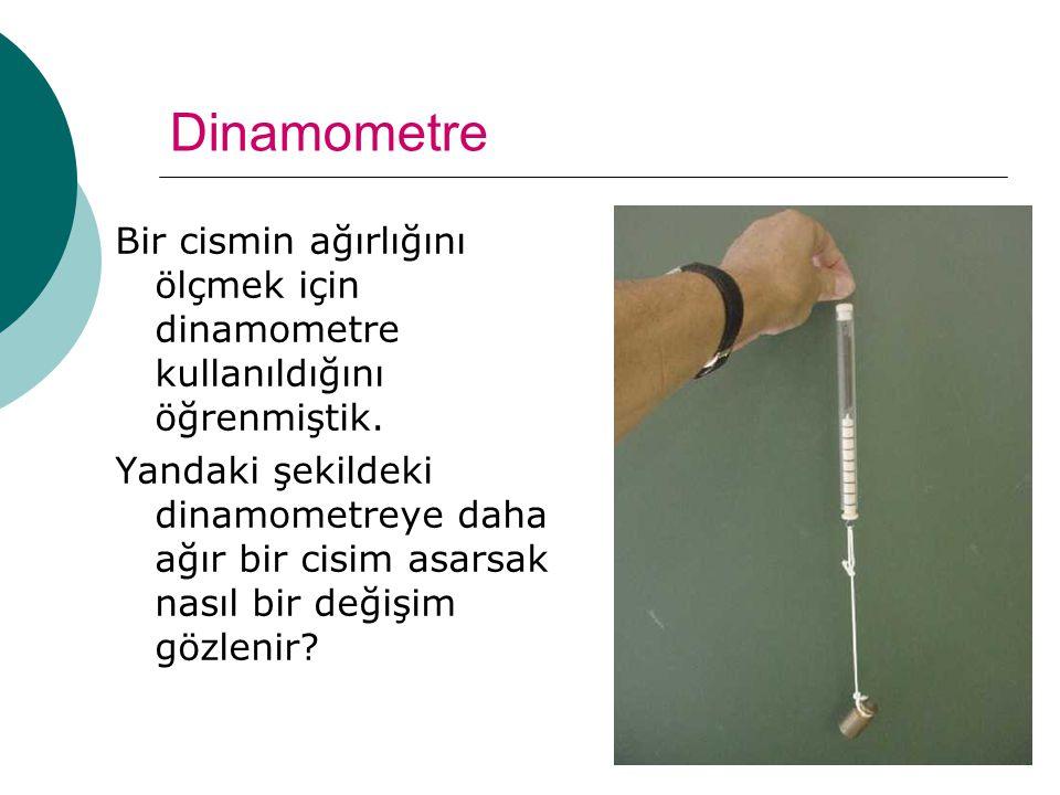 Dinamometre Bir cismin ağırlığını ölçmek için dinamometre kullanıldığını öğrenmiştik.