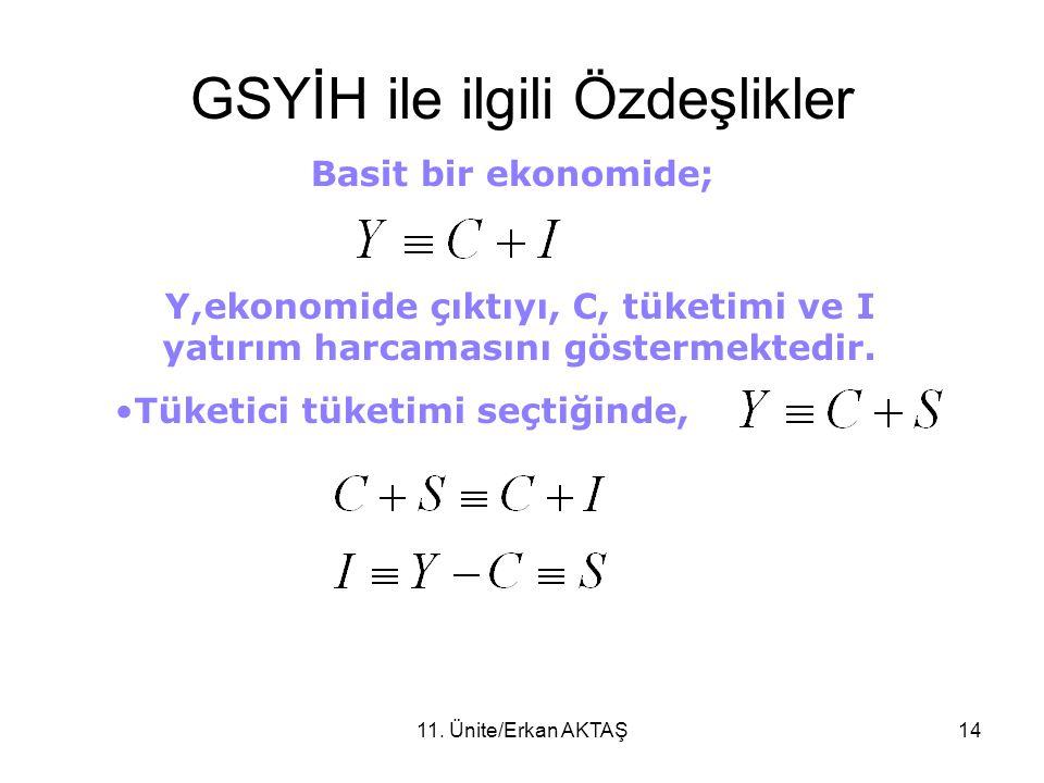 11. Ünite/Erkan AKTAŞ14 GSYİH ile ilgili Özdeşlikler Basit bir ekonomide; Y,ekonomide çıktıyı, C, tüketimi ve I yatırım harcamasını göstermektedir. Tü