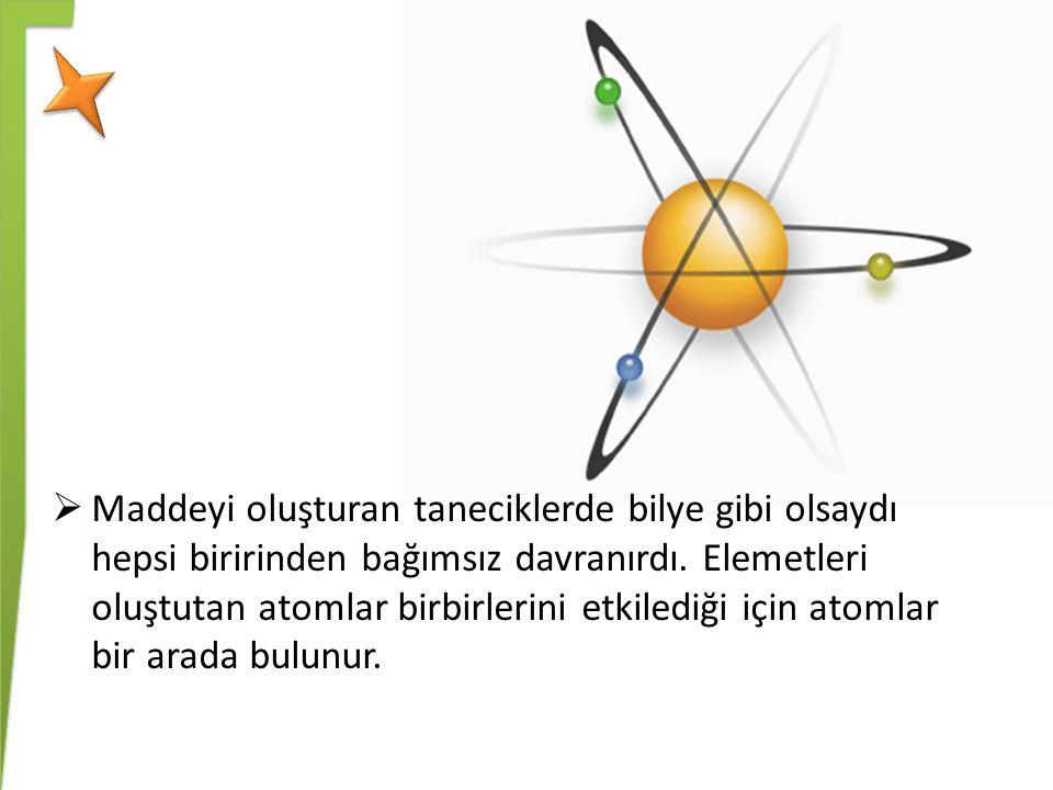 DALTON ATOM MODELİ  Maddenin en küçük yapı taşı atomdur.