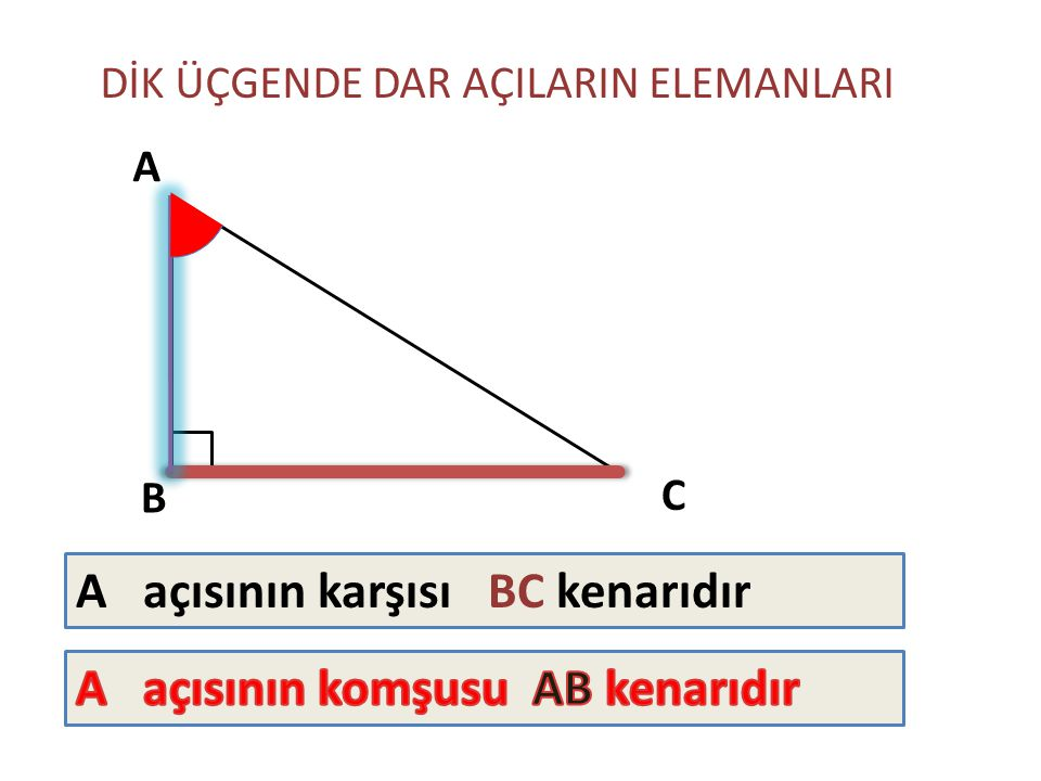 A C B DİK ÜÇGENDE DAR AÇILARIN ELEMANLARI A açısının karşısı BC kenarıdır