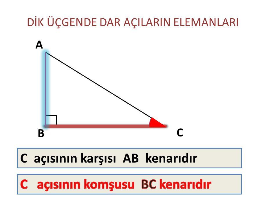 A C B DİK ÜÇGENDE DAR AÇILARIN ELEMANLARI C açısının karşısı AB kenarıdır