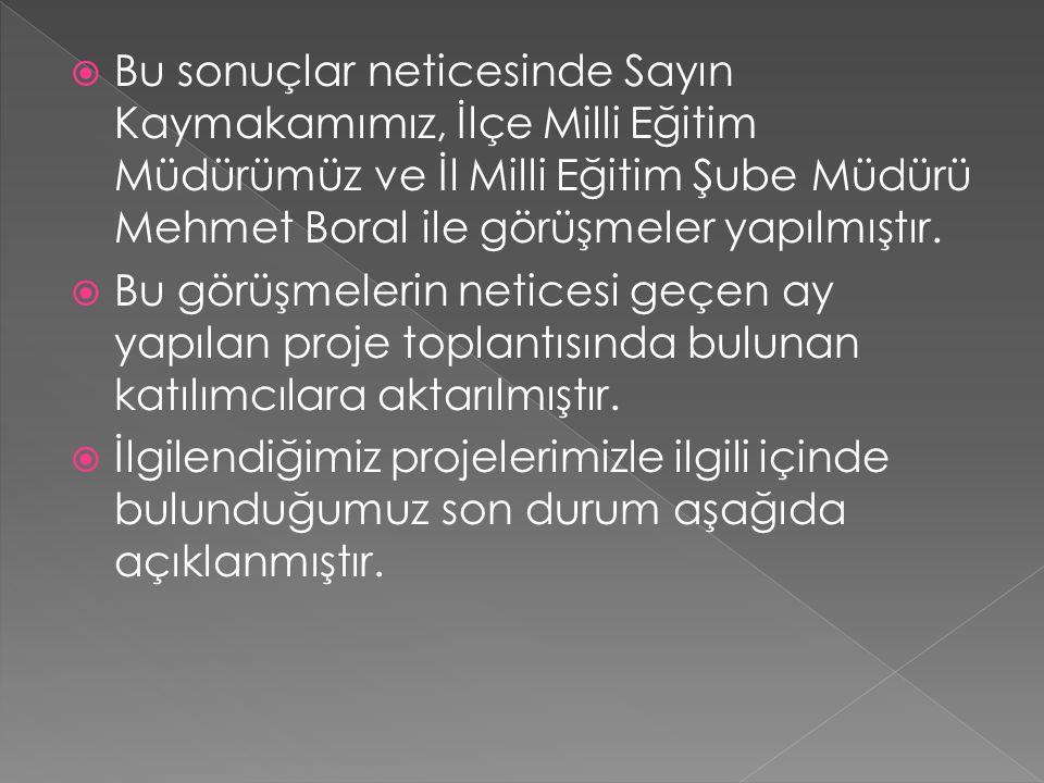  Bu sonuçlar neticesinde Sayın Kaymakamımız, İlçe Milli Eğitim Müdürümüz ve İl Milli Eğitim Şube Müdürü Mehmet Boral ile görüşmeler yapılmıştır.