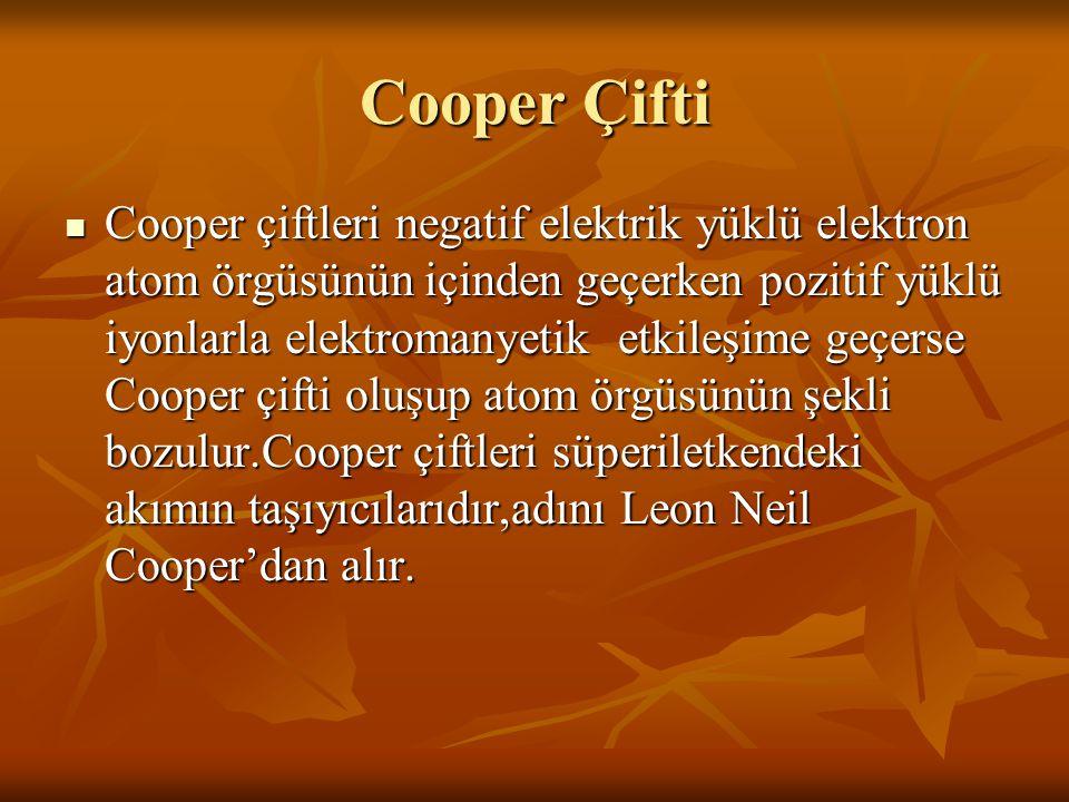 Cooper Çifti Cooper çiftleri negatif elektrik yüklü elektron atom örgüsünün içinden geçerken pozitif yüklü iyonlarla elektromanyetik etkileşime geçers