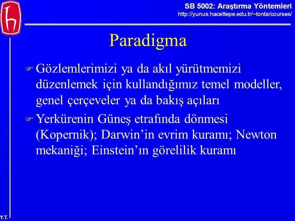 SB 5002: Araştırma Yöntemleri http://yunus.hacettepe.edu.tr/~tonta/courses/ Y.T. Paradigma  Gözlemlerimizi ya da akıl yürütmemizi düzenlemek için kul