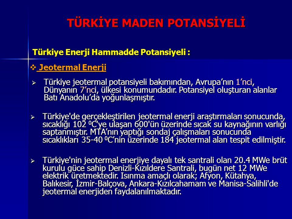 TÜRKİYE MADEN POTANSİYELİ Türkiye Enerji Hammadde Potansiyeli :  Jeotermal Enerji  Türkiye jeotermal potansiyeli bakımından, Avrupa'nın 1'nci, Dünya