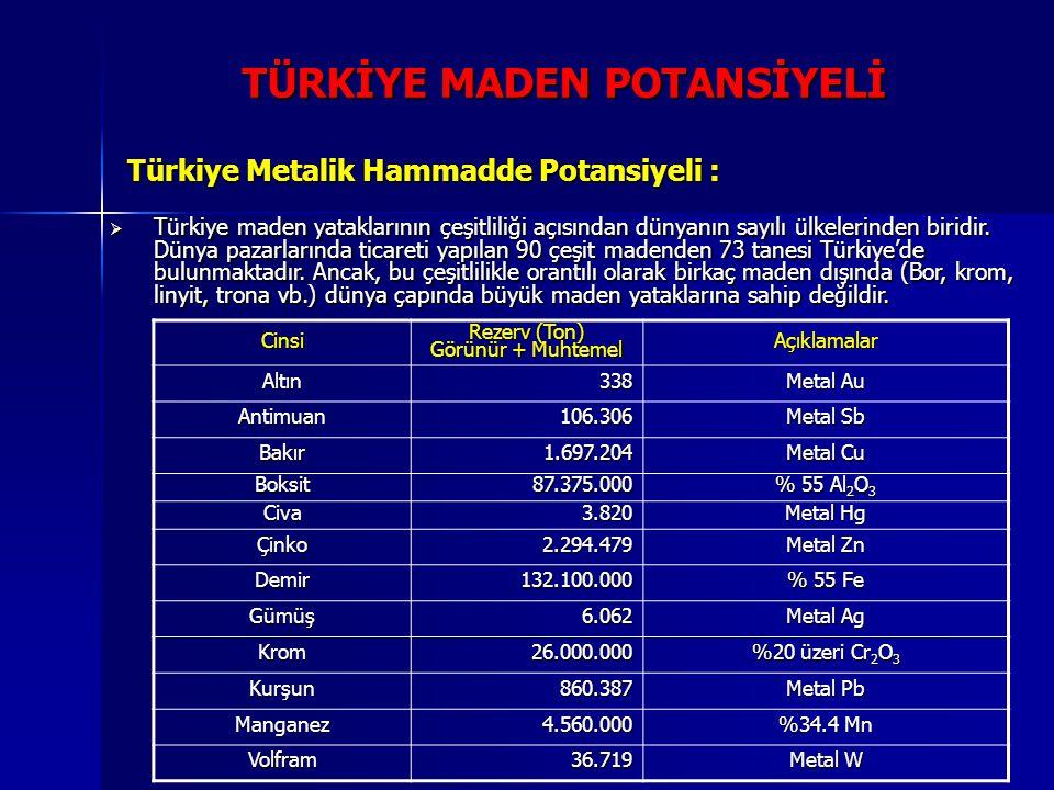 TÜRKİYE MADEN POTANSİYELİ Türkiye Metalik Hammadde Potansiyeli :  Türkiye maden yataklarının çeşitliliği açısından dünyanın sayılı ülkelerinden birid