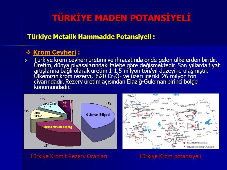 TÜRKİYE MADEN POTANSİYELİ Türkiye Metalik Hammadde Potansiyeli :  Krom Cevheri:  Krom Cevheri :  Türkiye krom cevheri üretimi ve ihracatında önde g