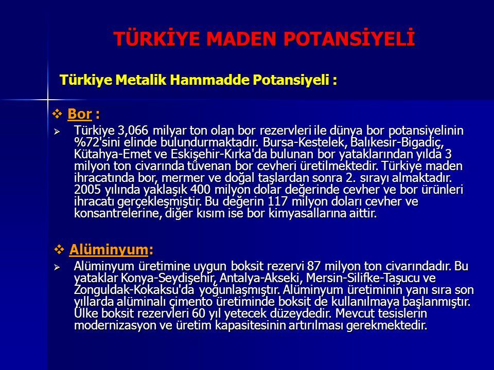 TÜRKİYE MADEN POTANSİYELİ Türkiye Metalik Hammadde Potansiyeli :  Bor:  Bor :  Türkiye 3,066 milyar ton olan bor rezervleri ile dünya bor potansiye