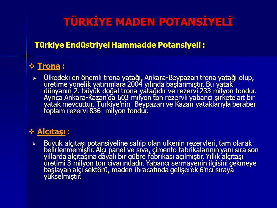 TÜRKİYE MADEN POTANSİYELİ Türkiye Endüstriyel Hammadde Potansiyeli :  Trona:  Trona :  Ülkedeki en önemli trona yatağı, Ankara-Beypazarı trona yata
