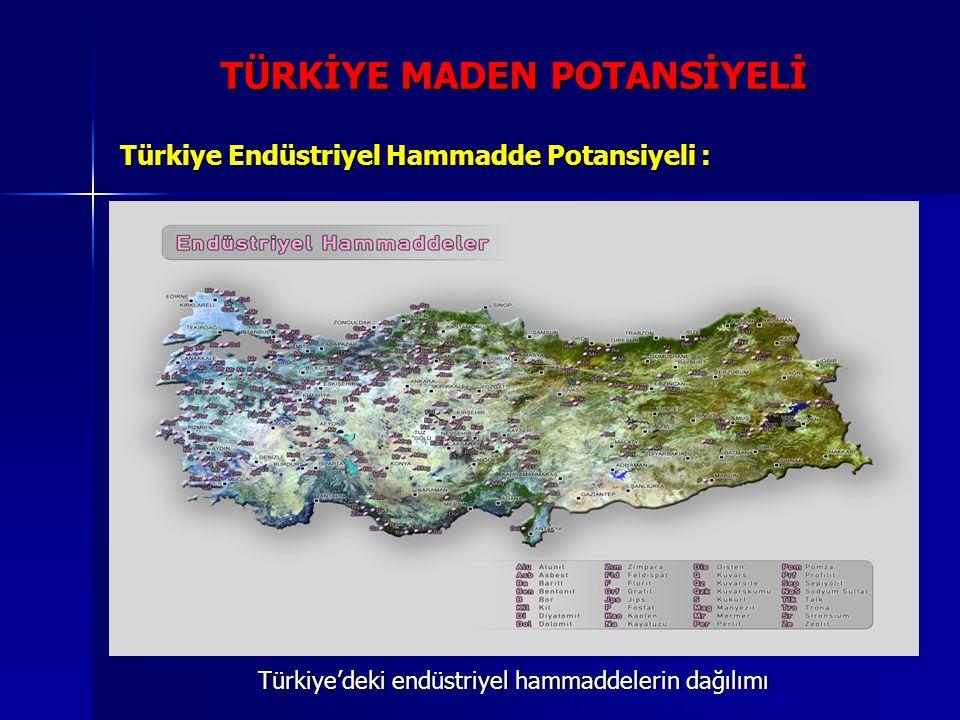 TÜRKİYE MADEN POTANSİYELİ Türkiye Endüstriyel Hammadde Potansiyeli : Türkiye'deki endüstriyel hammaddelerin dağılımı