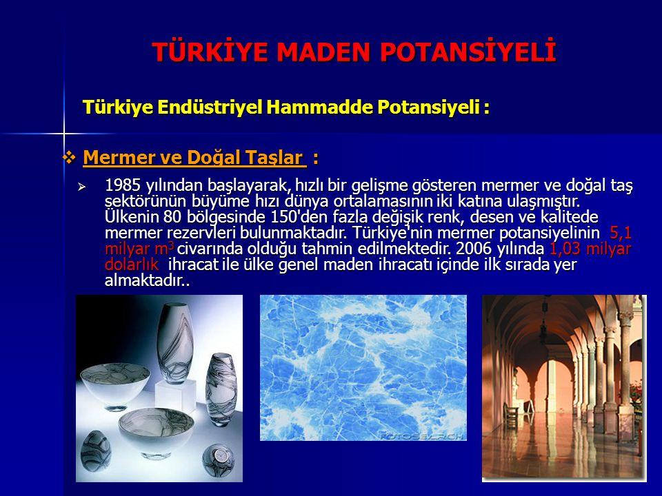 TÜRKİYE MADEN POTANSİYELİ Türkiye Endüstriyel Hammadde Potansiyeli :  Mermer ve Doğal Taşlar :  1985 yılından başlayarak, hızlı bir gelişme gösteren
