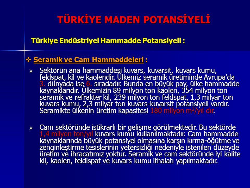 TÜRKİYE MADEN POTANSİYELİ Türkiye Endüstriyel Hammadde Potansiyeli :  Seramik ve Cam Hammaddeleri:  Seramik ve Cam Hammaddeleri :  Sektörün ana ham