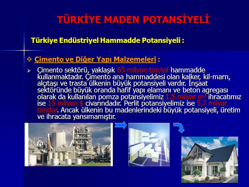 TÜRKİYE MADEN POTANSİYELİ Türkiye Endüstriyel Hammadde Potansiyeli :  Çimento ve Diğer Yapı Malzemeleri:  Çimento ve Diğer Yapı Malzemeleri :  Çime