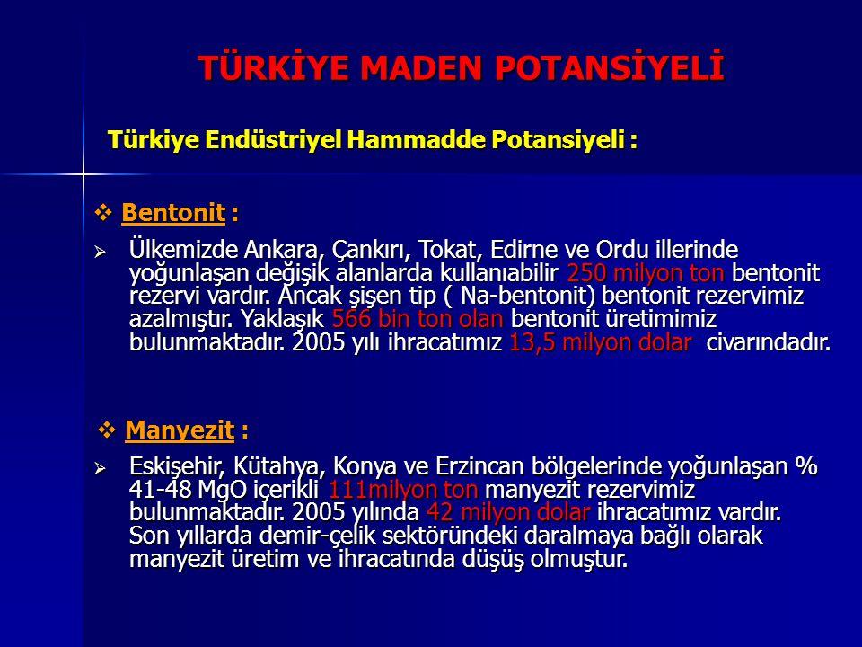 TÜRKİYE MADEN POTANSİYELİ Türkiye Endüstriyel Hammadde Potansiyeli :  Bentonit:  Bentonit :  Ülkemizde Ankara, Çankırı, Tokat, Edirne ve Ordu iller