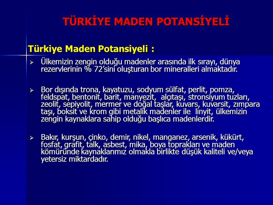 TÜRKİYE MADEN POTANSİYELİ Türkiye Maden Potansiyeli :  Ülkemizin zengin olduğu madenler arasında ilk sırayı, dünya rezervlerinin % 72'sini oluşturan