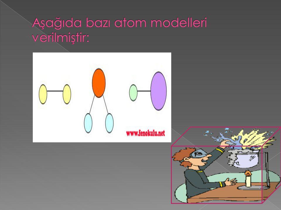  Atomların yapısında atomdan daha da küçük tanecikler bulunur.
