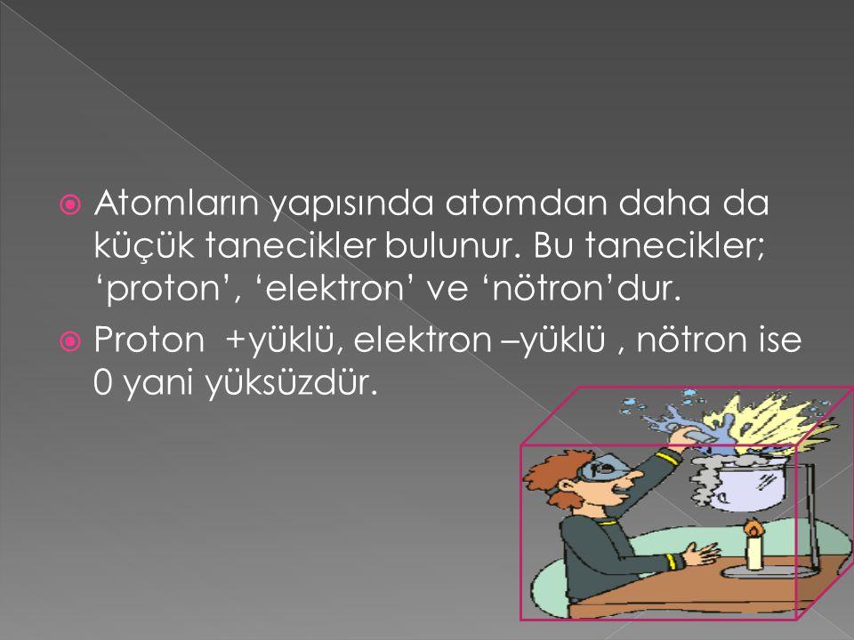  Atomların yapısında atomdan daha da küçük tanecikler bulunur. Bu tanecikler; 'proton', 'elektron' ve 'nötron'dur.  Proton +yüklü, elektron –yüklü,