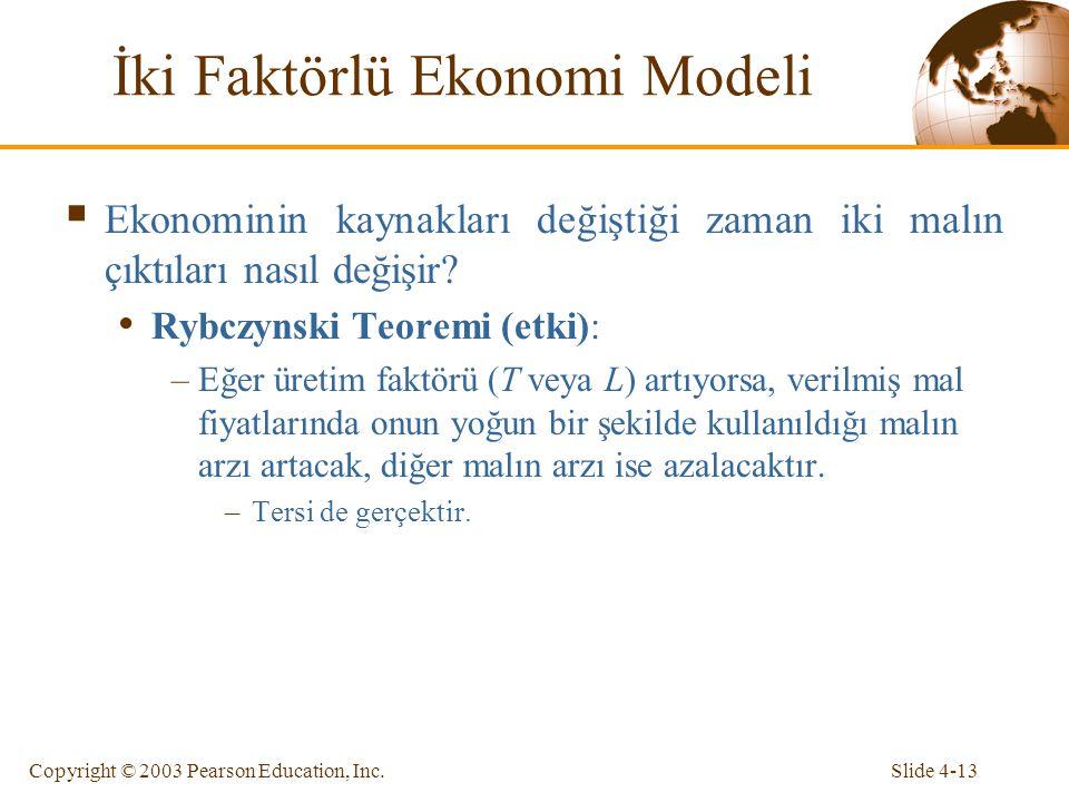 Slide 4-13Copyright © 2003 Pearson Education, Inc.  Ekonominin kaynakları değiştiği zaman iki malın çıktıları nasıl değişir? Rybczynski Teoremi (etki