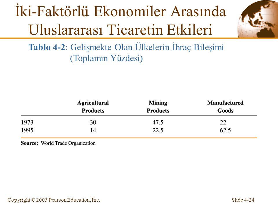 Slide 4-24Copyright © 2003 Pearson Education, Inc. İki-Faktörlü Ekonomiler Arasında Uluslararası Ticaretin Etkileri Tablo 4-2: Gelişmekte Olan Ülkeler