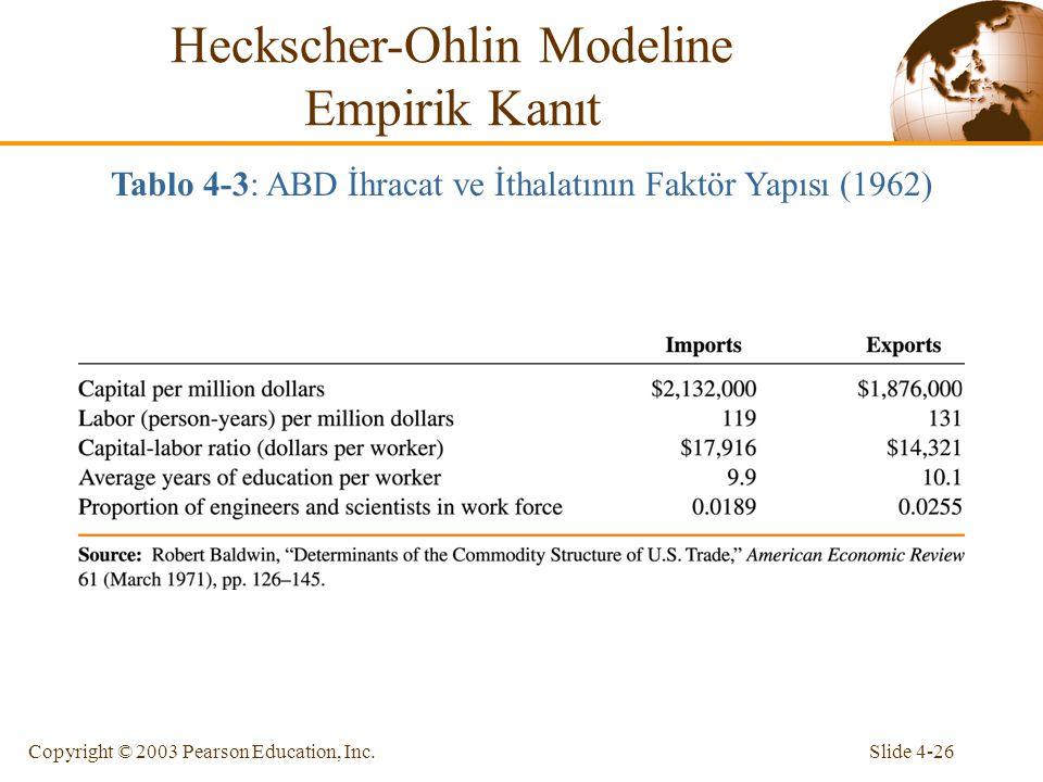 Slide 4-26Copyright © 2003 Pearson Education, Inc. Tablo 4-3: ABD İhracat ve İthalatının Faktör Yapısı (1962) Heckscher-Ohlin Modeline Empirik Kanıt