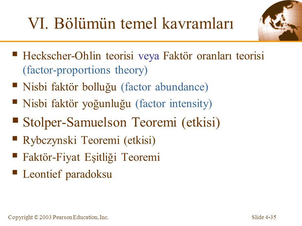 Slide 4-35Copyright © 2003 Pearson Education, Inc. VI. Bölümün temel kavramları  Heckscher-Ohlin teorisi veya Faktör oranları teorisi (factor-proport