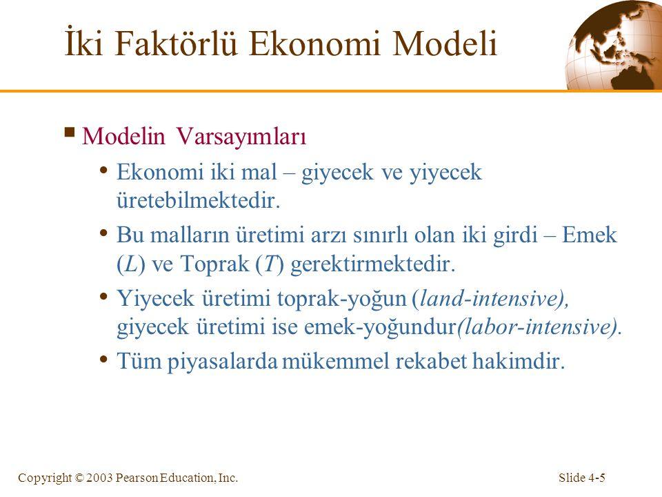 Slide 4-5Copyright © 2003 Pearson Education, Inc.  Modelin Varsayımları Ekonomi iki mal – giyecek ve yiyecek üretebilmektedir. Bu malların üretimi ar