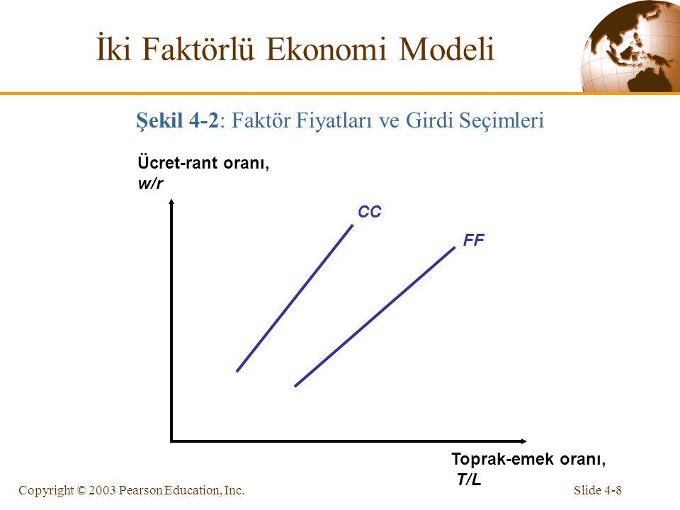 Slide 4-8Copyright © 2003 Pearson Education, Inc. CC FF Ücret-rant oranı, w/r Toprak-emek oranı, T/L İki Faktörlü Ekonomi Modeli Şekil 4-2: Faktör Fiy
