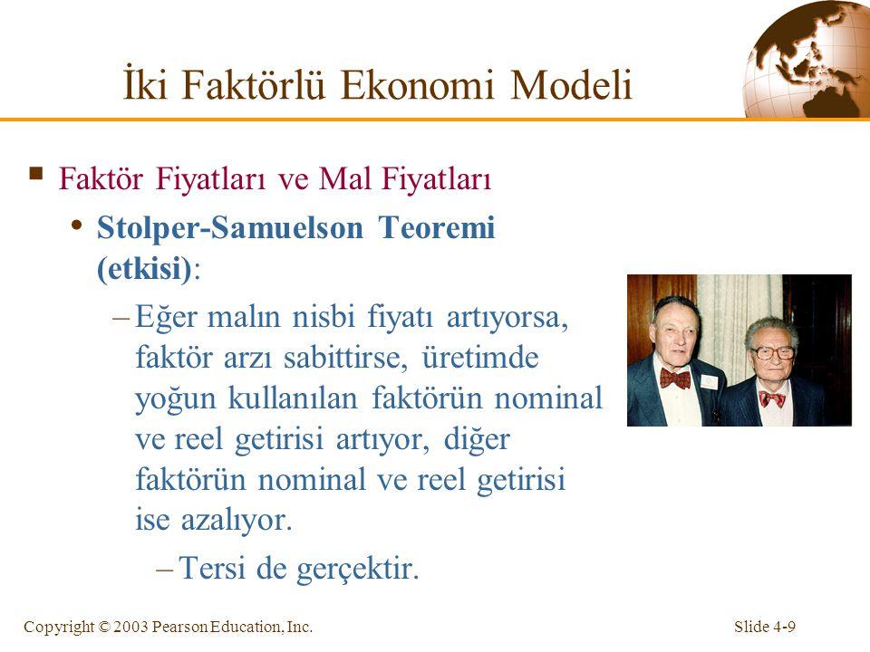 Slide 4-9Copyright © 2003 Pearson Education, Inc. İki Faktörlü Ekonomi Modeli  Faktör Fiyatları ve Mal Fiyatları Stolper-Samuelson Teoremi (etkisi):