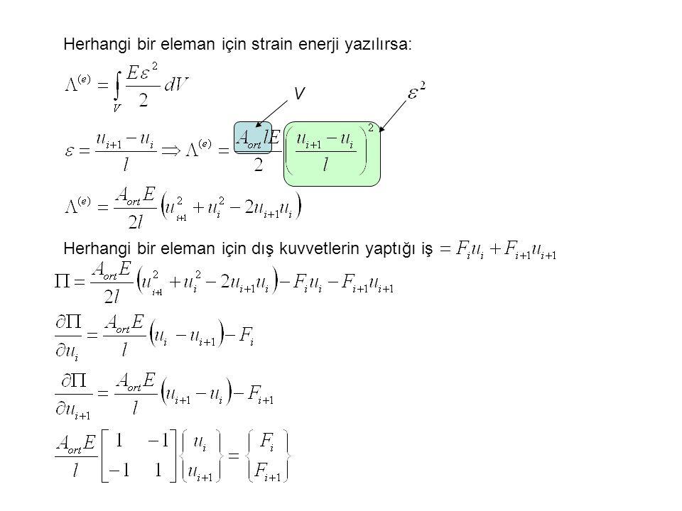 Herhangi bir eleman için strain enerji yazılırsa: Herhangi bir eleman için dış kuvvetlerin yaptığı iş V