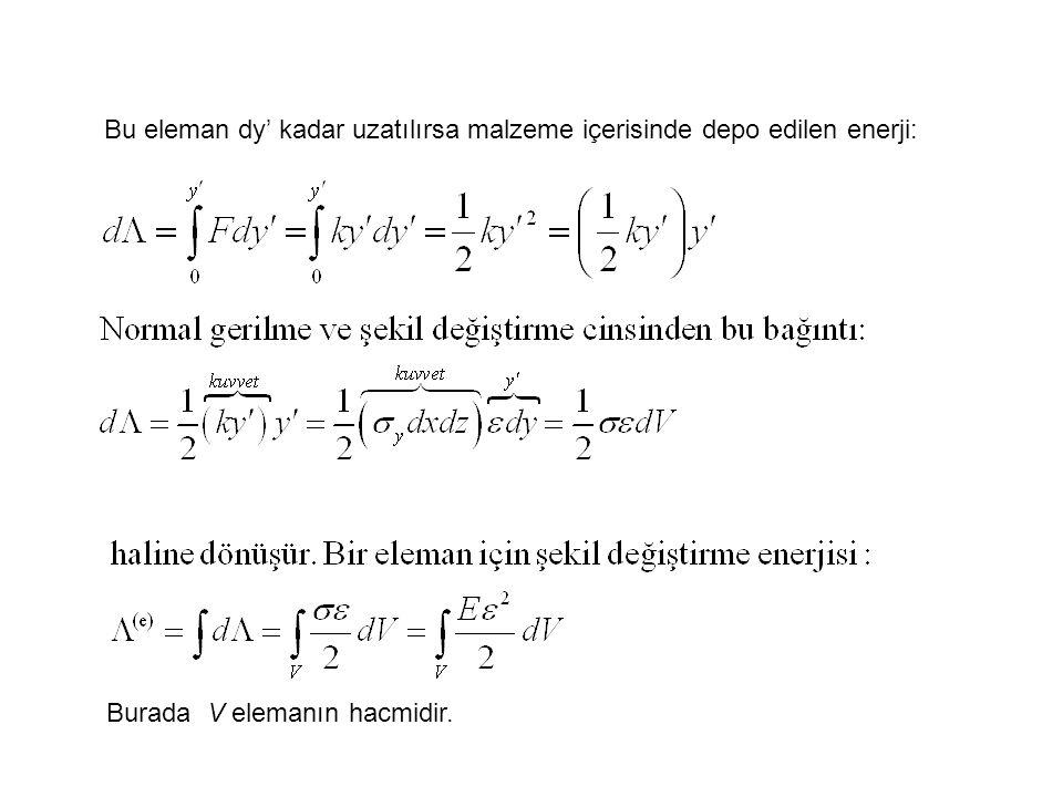 Bu eleman dy' kadar uzatılırsa malzeme içerisinde depo edilen enerji: Burada V elemanın hacmidir.