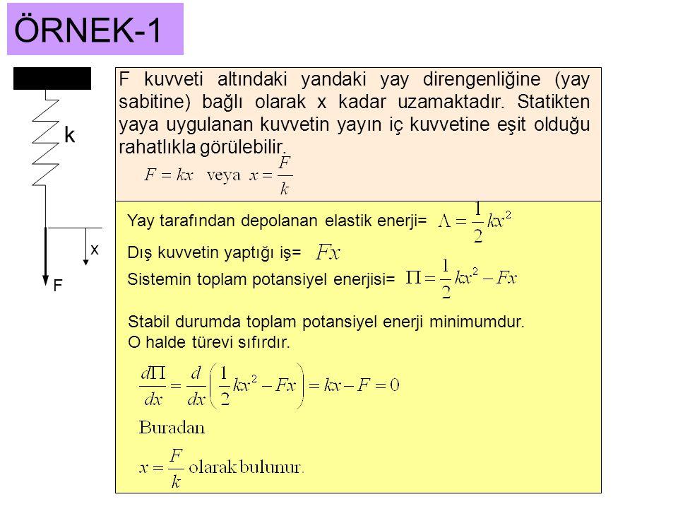 ÖRNEK-1 x F k F kuvveti altındaki yandaki yay direngenliğine (yay sabitine) bağlı olarak x kadar uzamaktadır. Statikten yaya uygulanan kuvvetin yayın