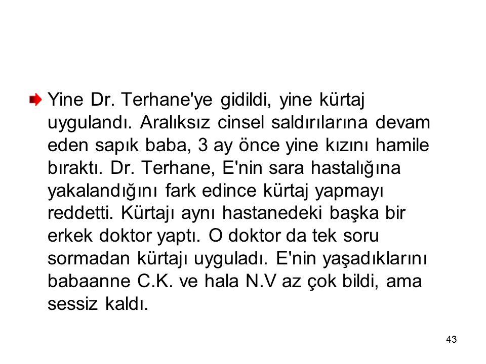 43 Yine Dr. Terhane'ye gidildi, yine kürtaj uygulandı. Aralıksız cinsel saldırılarına devam eden sapık baba, 3 ay önce yine kızını hamile bıraktı. Dr.